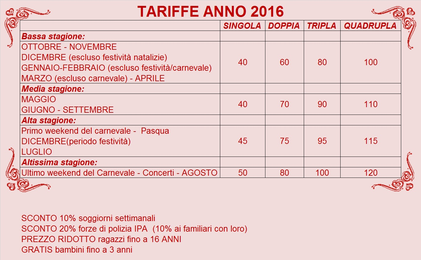 TARIFFE 2016